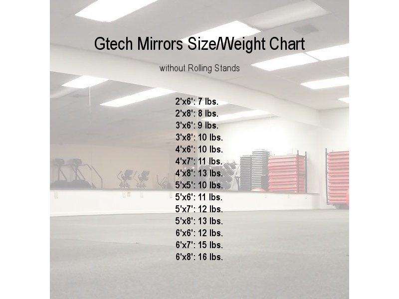 Gtech Fitness Glassless Mirror Size & Weight Chart